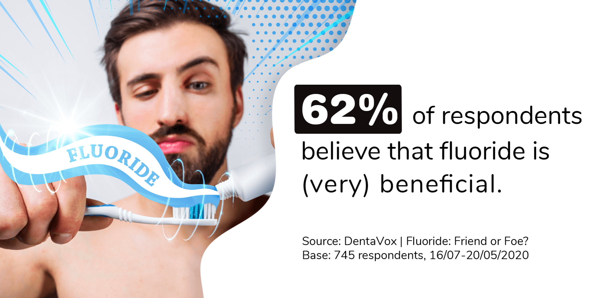 Dentavox dental research fluorid beneficial soc