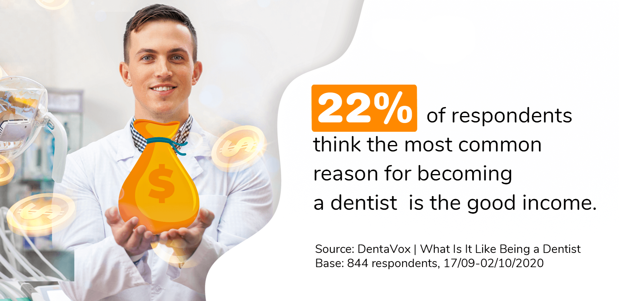Dentavox research reason become dentist soc