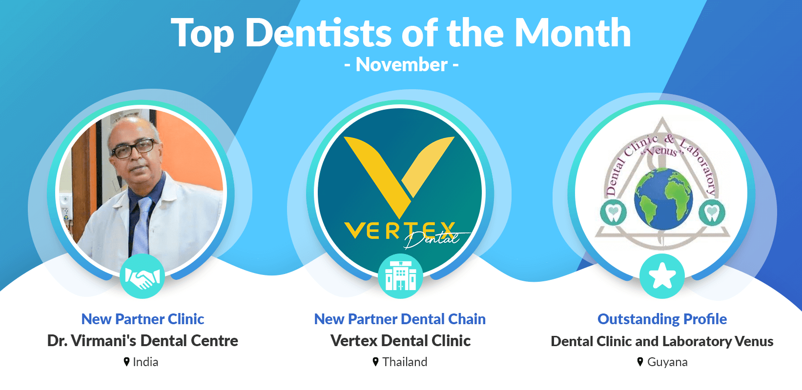 Top Dentist of the Month November 2020
