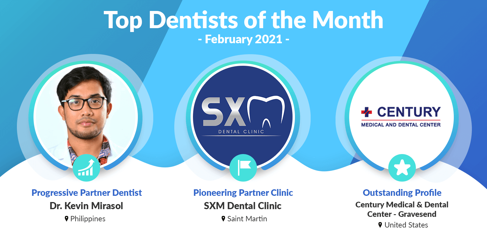 1. February Dentist of the month 2021 1
