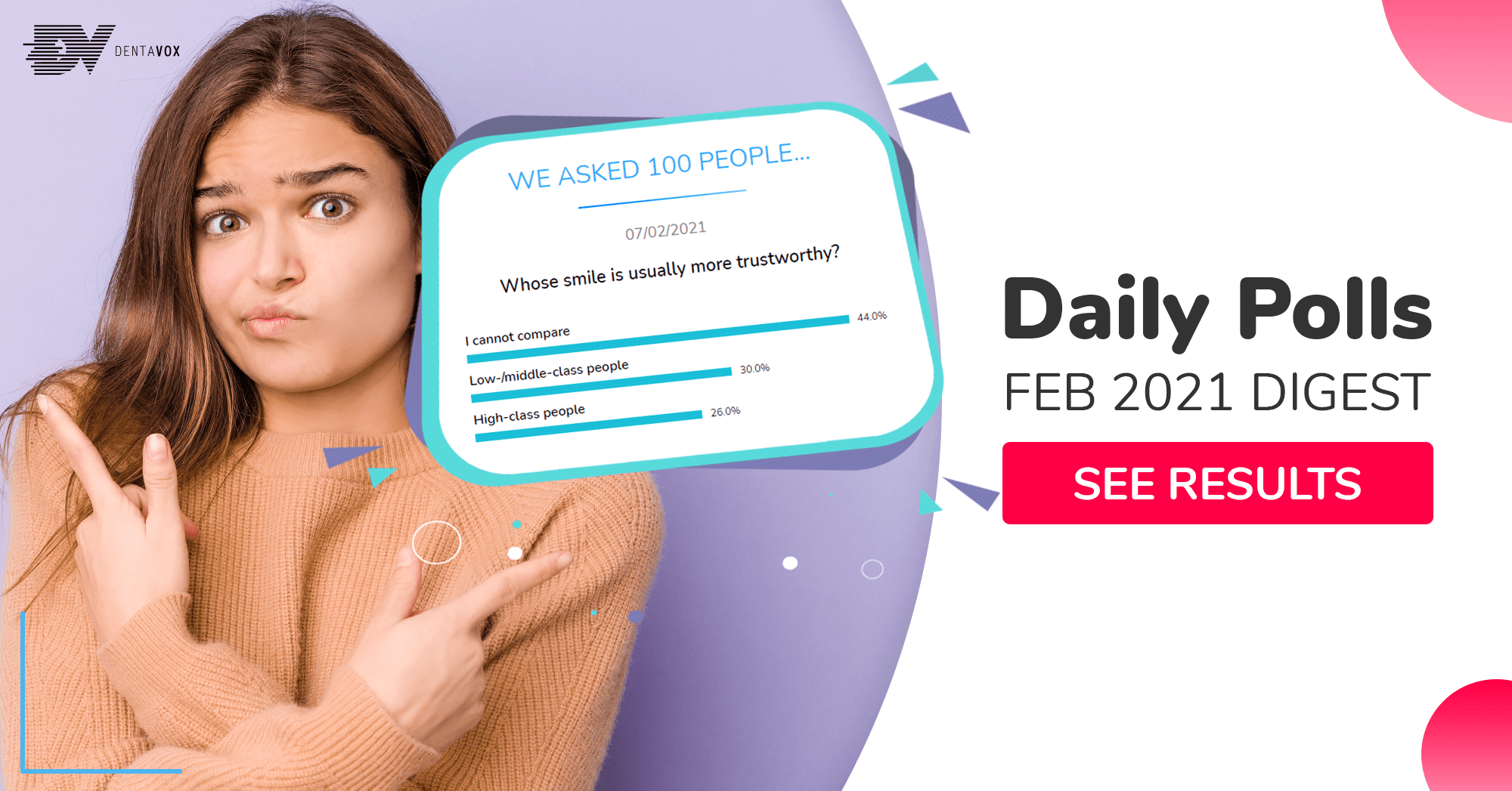 Daily poll results February 2021 facebook