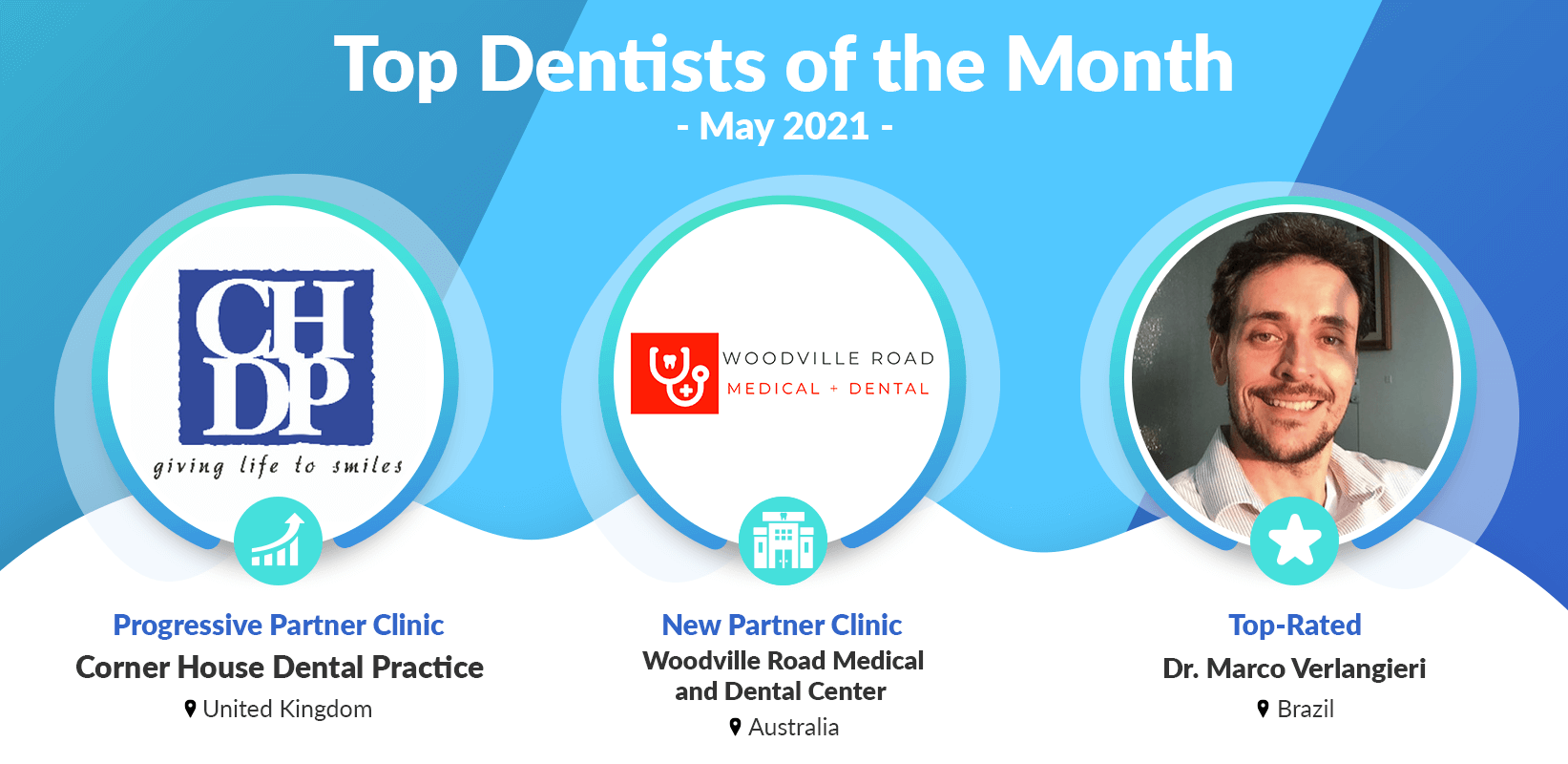 1. May Dentist of the month 2021