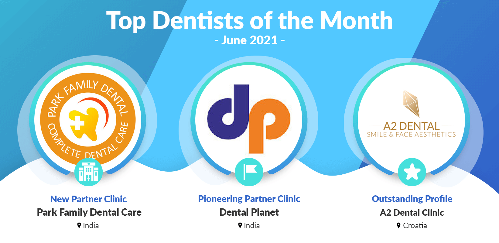 1.June Dentist of the month 2021